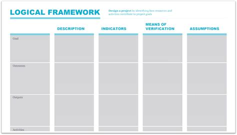 logical framework lf project starter usaid best logframe template contemporary exle resume and