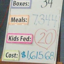 feed my starving children non profit organisation