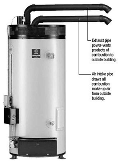 sandblaster force power direct vent commercial gas water