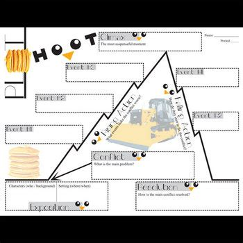 hoot plot chart organizer diagram arc freytags pyramid
