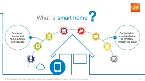 what is home ces 2016 gfk smart home presentation
