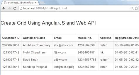 format date angularjs show data in grid format using angularjs and web api