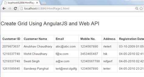format date using angularjs angularjs grid