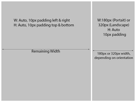 auto layout interview questions trying to understand auto layout