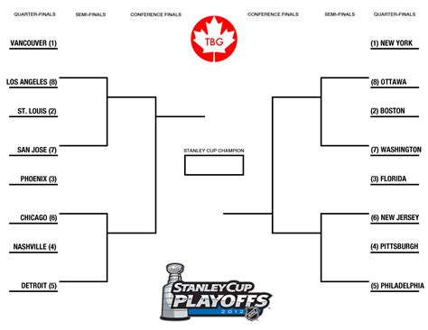 the breakaway goal playoff time with blank bracket