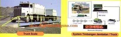 Jual Jembatan Timbang jual jembatan timbang digital www digitalmultiguna
