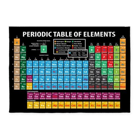 Periodic Table 5 X7 Area Rug By Beautifulbed