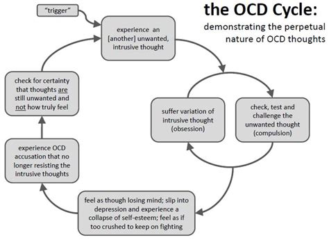 the ocd workbook for skills to help children 17 best ideas about ocd therapy on cbt therapy