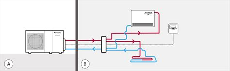 Wika Aircon Water Heater Ah 300 E nowy jednofazowy monoblok 5 kw systemy ogrzewania i