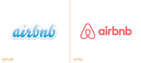 airbnb news rebrands of 2014