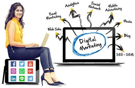 Digital Marketing Classes by Find The Best Digital Marketing Institute In