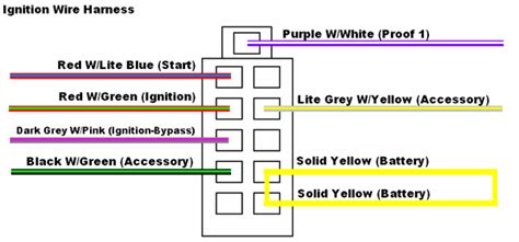 ford ignition switch wiring diagram bookingritzcarltoninfo