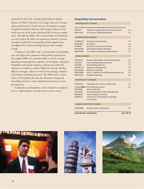 Johnson And Wales Mba Requirements by Johnson Wales Graduate Courses Catalog