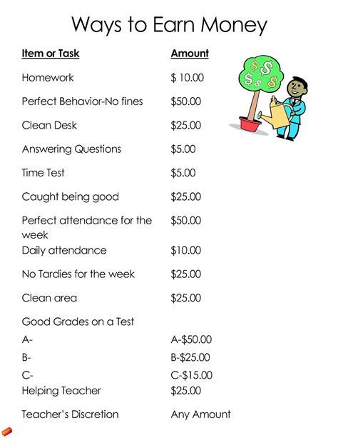 classroom money template all things classroom token economy