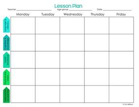 fillable lesson plan template preschool ponderings make your lesson plans work for you