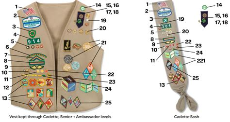 cadette sash diagram guide to the correct placement of badges awards and