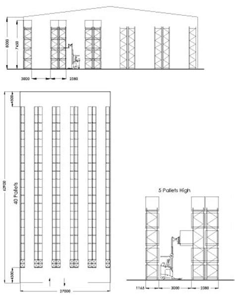pallet layout in warehouse pallet racking sydney warehouse storage shelving