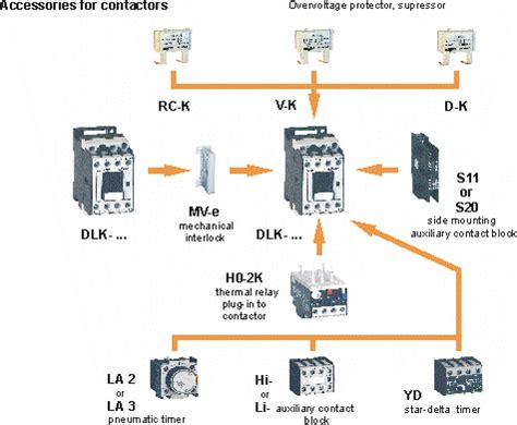 wiring diagram hager contactor globalpay co id