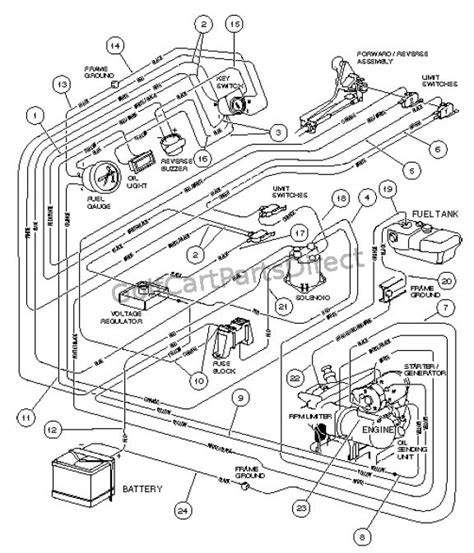 2 parts diagram carryall wiring diagram get free image about wiring diagram