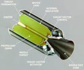 solid fuel model rocket engine
