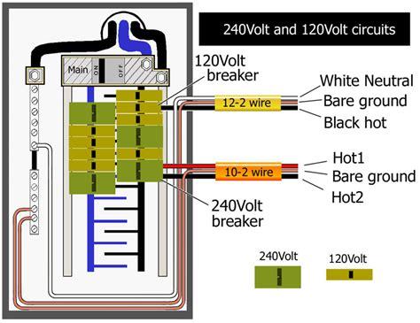 220 volt wiring code free wiring diagrams