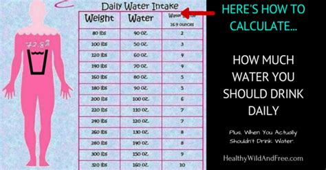 How Often Should U Drink Detox Water by Here S How To Calculate How Much Water You Should Drink