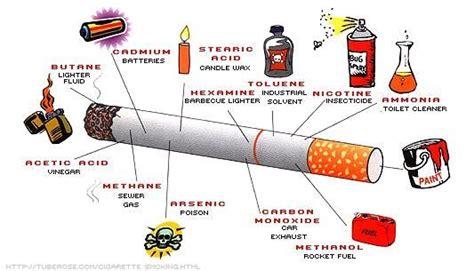Rokok Herbal Nano bahaya merokok bagi kesehatan nano pertapan
