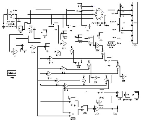 induction motor model simulink induction machine modeling and its study of variation in torque for variable parameters