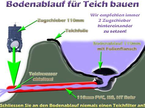 teich selber bauen anleitung 3483 teich anlegen und selber bauen mit bauanleitung teichbau