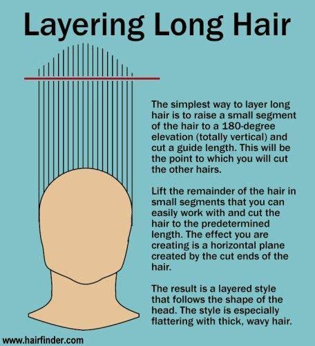 farrah haircut instructions and diagram layering long hair hair pinterest long hair hair