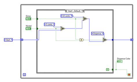 pattern state pattern lab coke machine wiring diagram 27 wiring diagram images