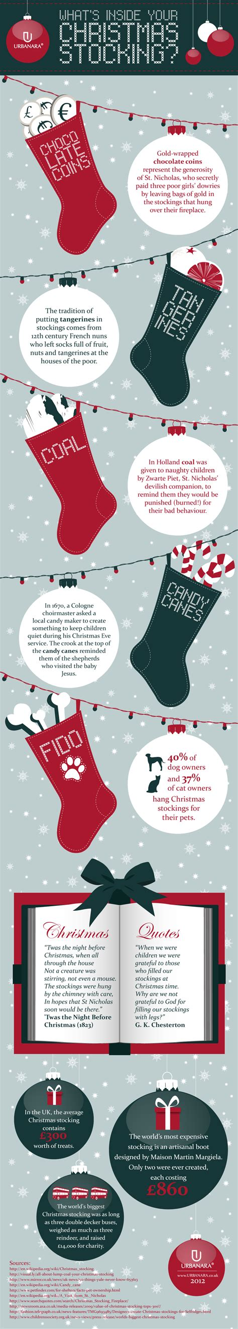 age old tradition of christmas gifts infographics
