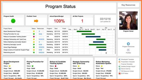 5 multiple project status report template progress report