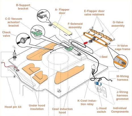 wiring diagram 1969 camaro cowl 1969 camaro l88