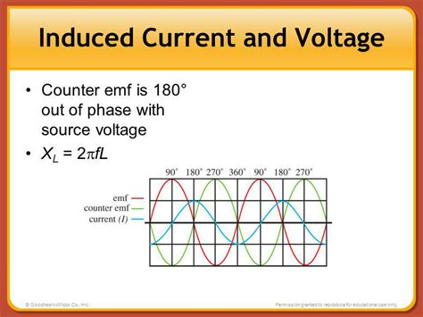induced voltage of an inductor inductance and rl circuits ppt