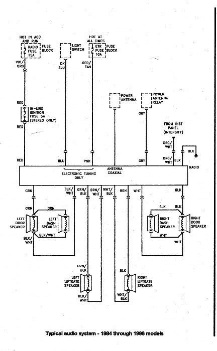 1995 jeep wrangler yj radio wiring diagram efcaviation