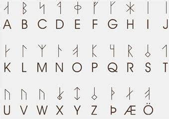 printable runic alphabet viking younger futhark icelandic variant tatoo pinterest