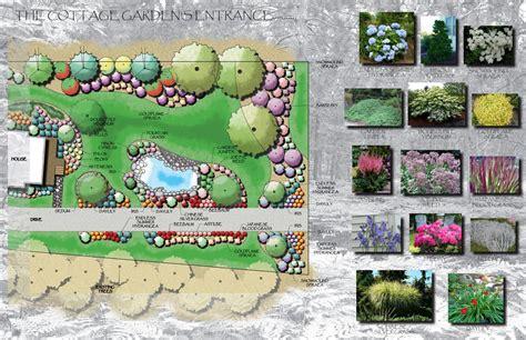 Bulb Garden Layout Best 20 Michigan Bulb Garden Design Garden Plan From Michigan Bulb Co For A Butterfly Garden