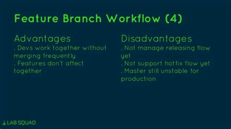 feature editing workflow git workflows