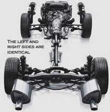 boston subaru dealer   what is symmetrical all wheel drive