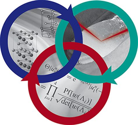 loosdrecht aim home optical condensed matter science