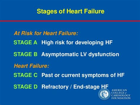 chf end stage what is the expectancy of end stage congestive failure mccnsulting web