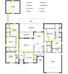 home design diagram wiring plans for homes plans free printable