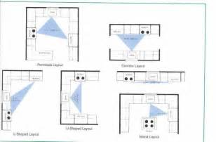 design your kitchen layout kitchen ideal shapeds kitchen layouts ideal kitchen layouts design ideas ideal kitchen ideas