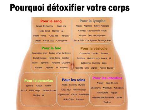 Detox Foie Naturel by Drainage Et Detox Bien 234 Tre Sant 233 Relaxation