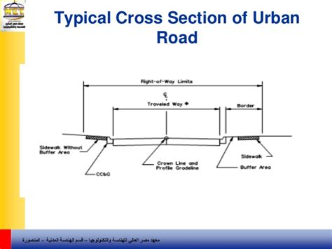 roadway cross section 6 cross section elements transportation and traffic