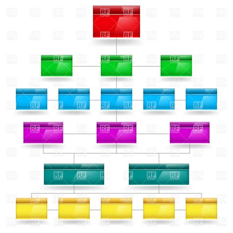 flowchart free block diagram or flow chart template 6792 design