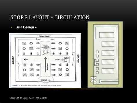store layout meaning store layouts planograms
