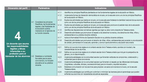 ineval evaluacion docente 2016 consultar lugar y fecha para la evaluacion docente ineval
