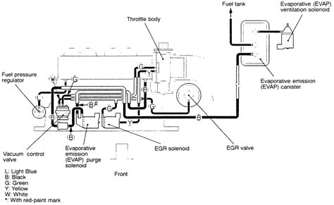 It Well Fixya by Solved Vac Hose Diagram Fixya Wiring Diagram Fuse Box